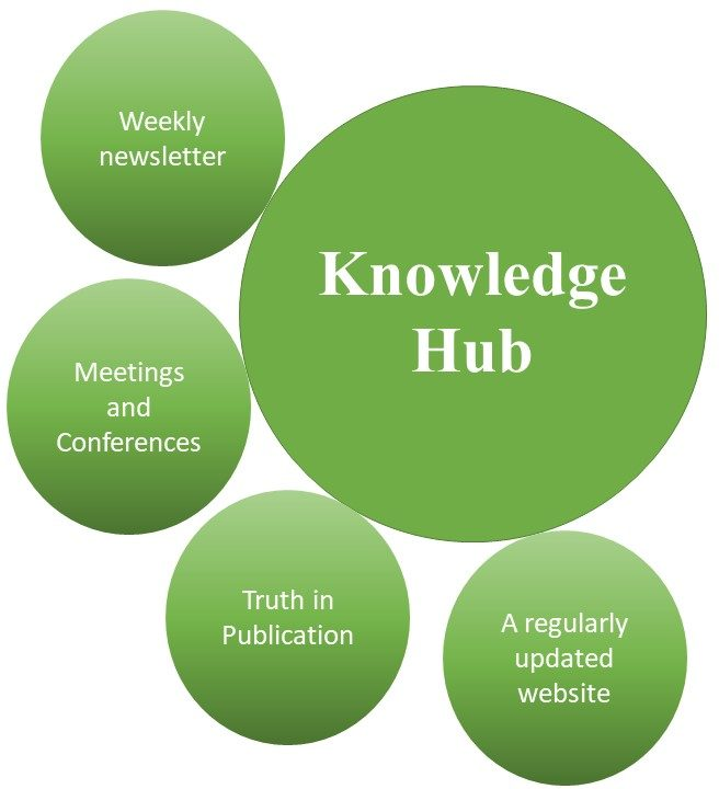 Schematic overview of our knowledge hub activity